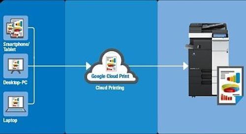 Cómo imprimir desde el celular o tablet Android con Google Cloud Print