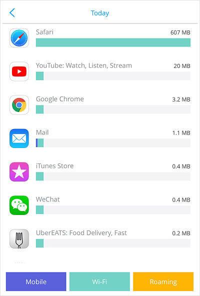Aplicaciones para controlar datos móviles